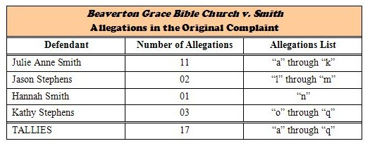 Original Complaint & Allegations