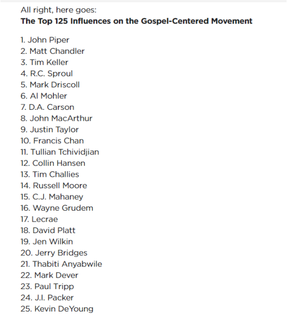 top 125 gospel-centered tgc